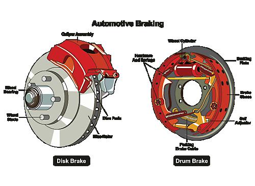 Brakes 101