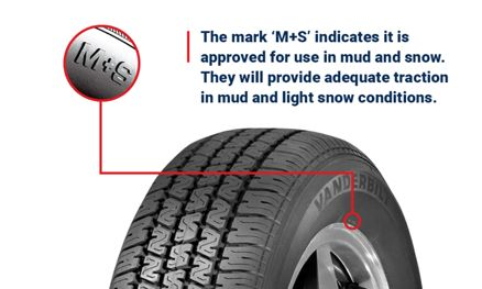 Mountain and Snow Indicator | Tire America