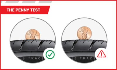 Penny Test | Tire America