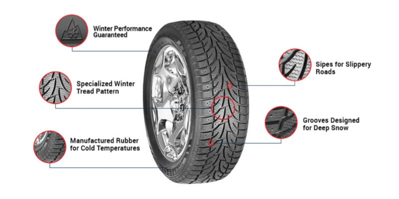 Winter Tire | Tire America
