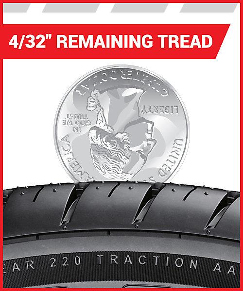 4/32 Remaining Tread | Tire America