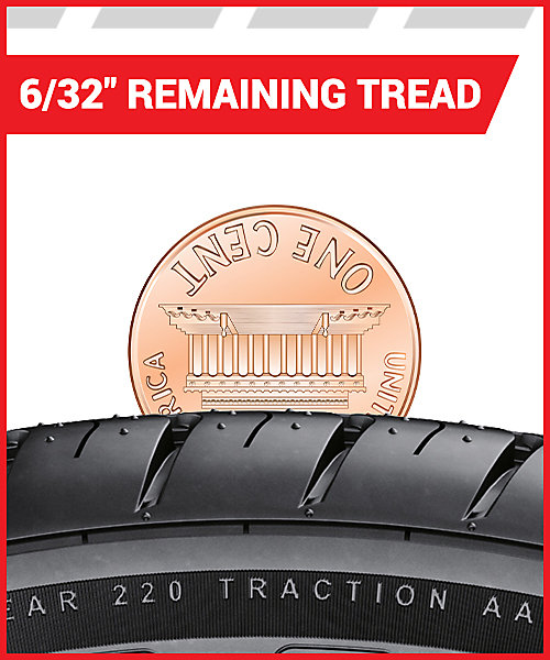 6/32 Remaining Tread | Tire America
