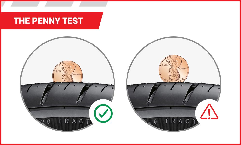 The Penny Test | Tire America