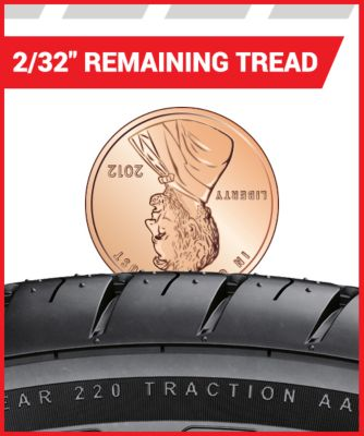 Tire Penny Test >> The Penny Test Measuring Tire Tread Depth Tire America