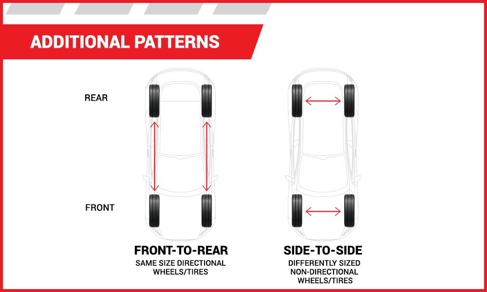 Additional Rotations | Tire America