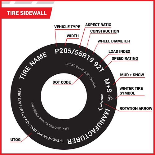 Tire Sidewall | Tire America
