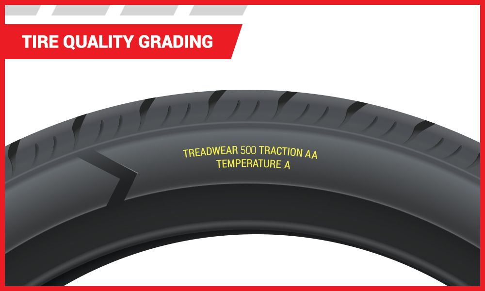 Tire Quality Grading | Tire America