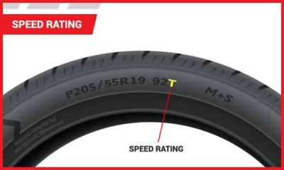 Speed Rating | Tire America