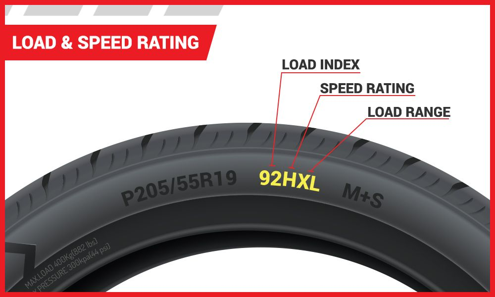 Load and Speed Rating | Tire America