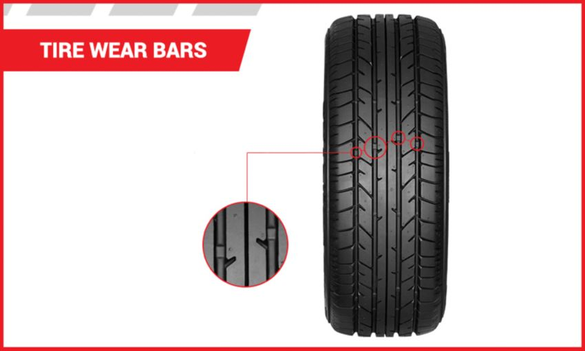 Tire Wear Bars
