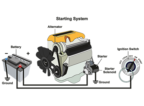 Service Battery Charging System >> Ntb National Tire Battery Auto Centers
