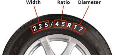 The tire size is set by the numbers on the tire. The numbers are width, ratio and diameter in order